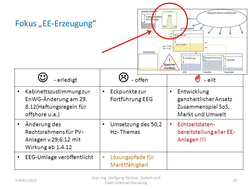 Fokus EE-Erzeugung - erledigt - offen - eilt Kabinettszustimmung zur EnWG-Änderung am 29. 8.12(Haftungsregeln für offshore u.a.) Eckpunkte zur Fortfüh