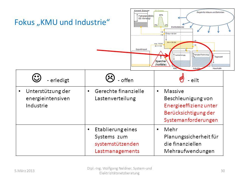 Fokus KMU und Industrie - erledigt - offen - eilt Unterstützung der energieintensiven Industrie Gerechte finanzielle Lastenverteilung Massive Beschleu