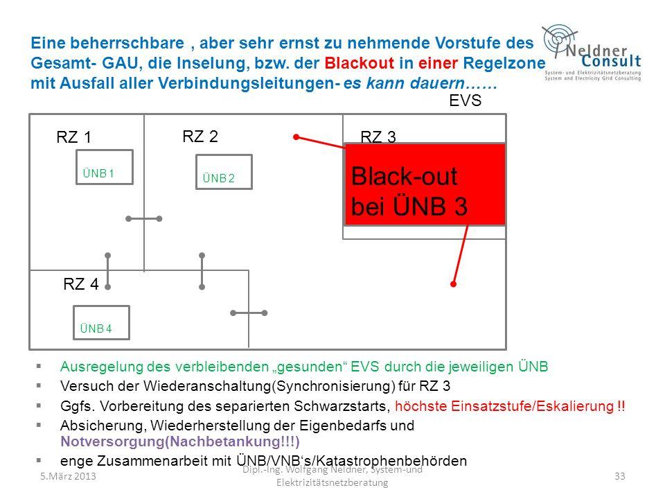 33 Black-out bei ÜNB 3 EVS RZ 1 RZ 2 RZ 3 ÜNB 2 ÜNB 1 ÜNB 4 RZ 4 Ausregelung des verbleibenden gesunden EVS durch die jeweiligen ÜNB Versuch der Wiede