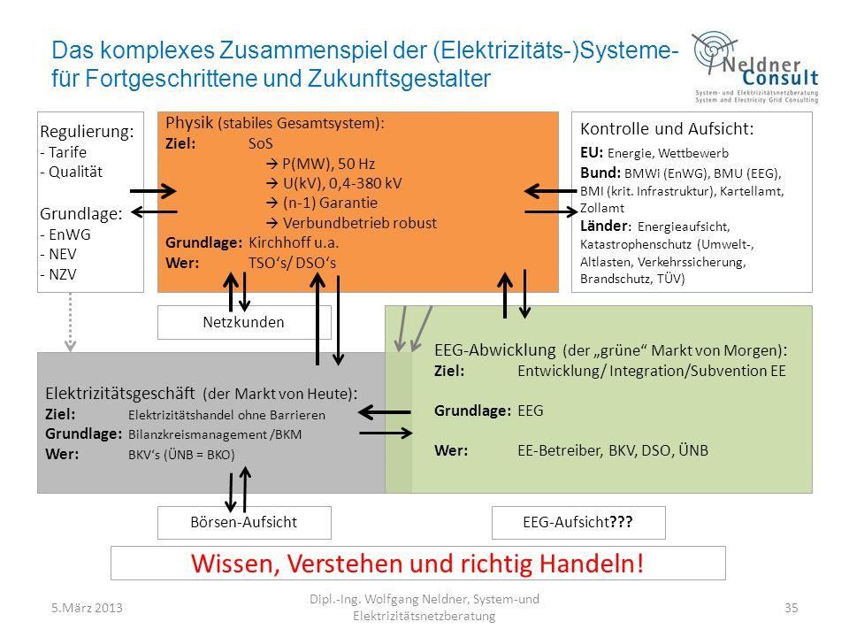 Elektrizitätsgeschäft (der Markt von Heute) : Ziel: Elektrizitätshandel ohne Barrieren Grundlage: Bilanzkreismanagement /BKM Wer: BKVs (ÜNB = BKO) Das