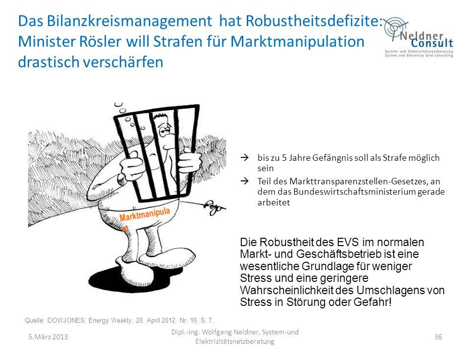 Das Bilanzkreismanagement hat Robustheitsdefizite: Minister Rösler will Strafen für Marktmanipulation drastisch verschärfen bis zu 5 Jahre Gefängnis s