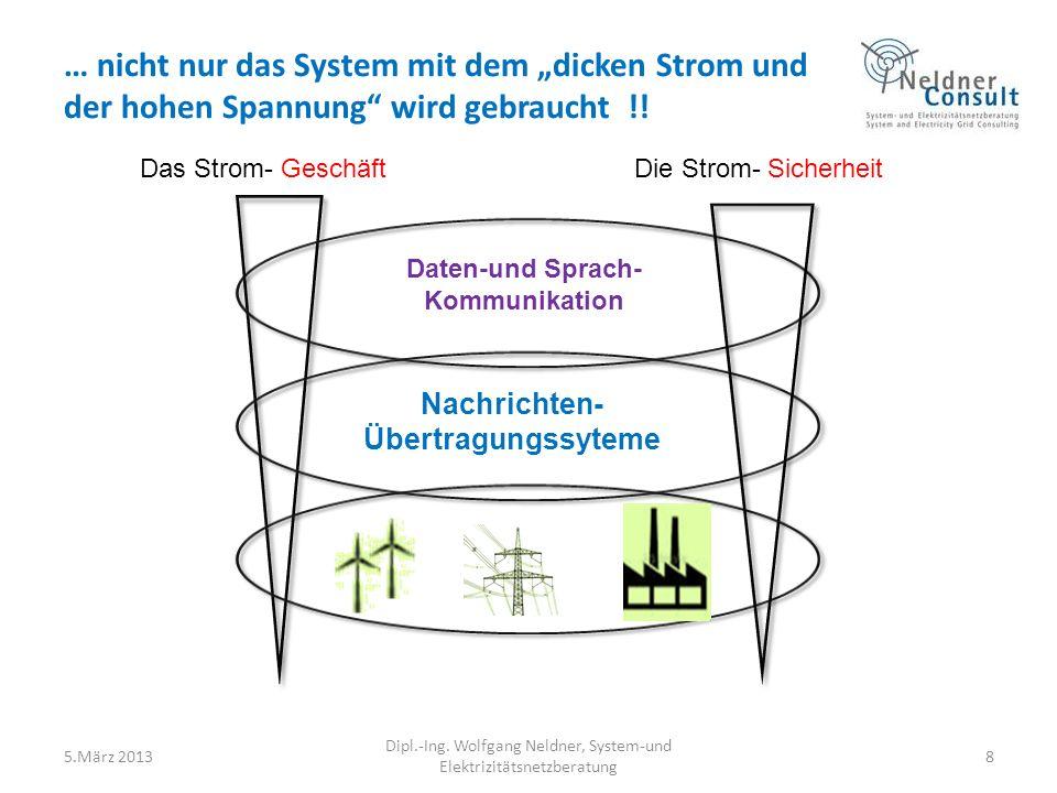 5.März 20138 Dipl.-Ing. Wolfgang Neldner, System-und Elektrizitätsnetzberatung … nicht nur das System mit dem dicken Strom und der hohen Spannung wird