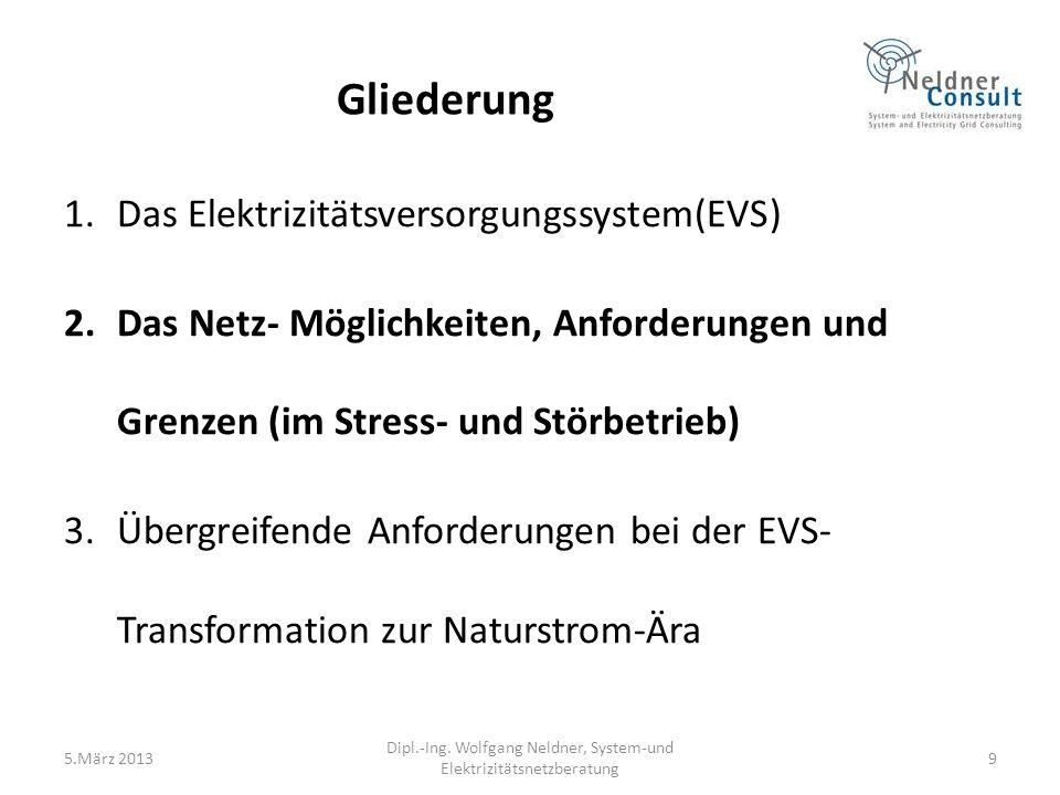 Gliederung 1.Das Elektrizitätsversorgungssystem(EVS) 2.Das Netz- Möglichkeiten, Anforderungen und Grenzen (im Stress- und Störbetrieb) 3.Übergreifende