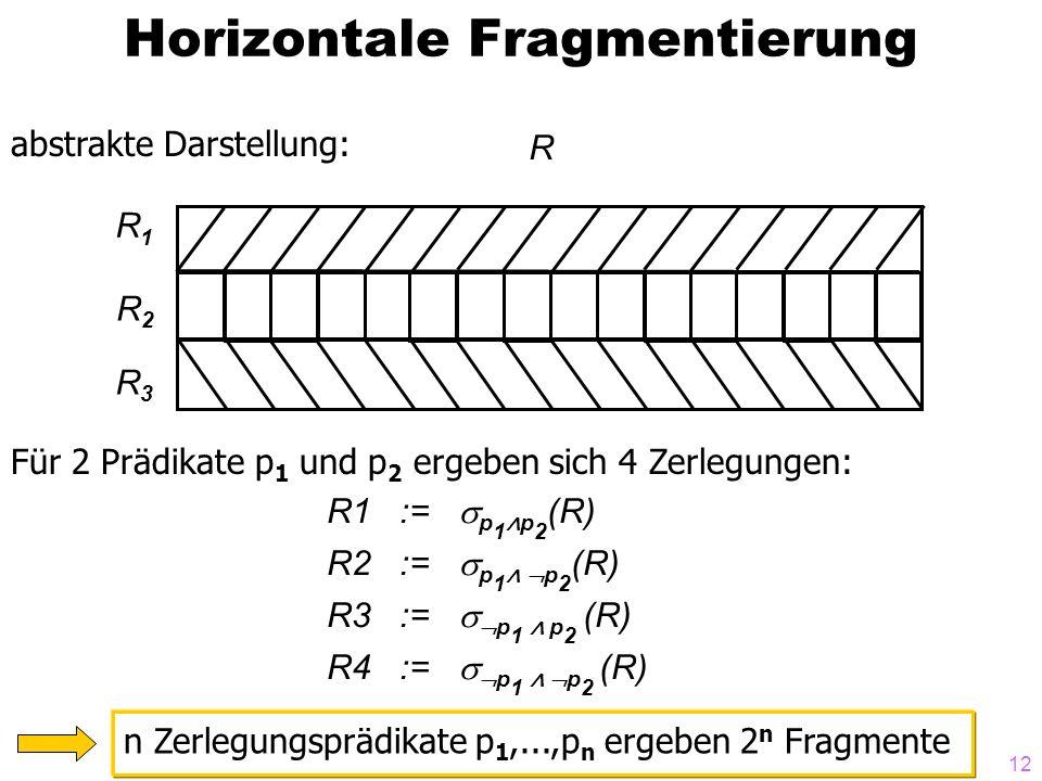 12 Horizontale Fragmentierung abstrakte Darstellung: Für 2 Prädikate p 1 und p 2 ergeben sich 4 Zerlegungen: n Zerlegungsprädikate p 1,...,p n ergeben 2 n Fragmente R R1R1 R2R2 R3R3 R1 := p 1 p 2 (R) R2 := p 1 p 2 (R) R3 := p 1 p 2 (R) R4 := p 1 p 2 (R)