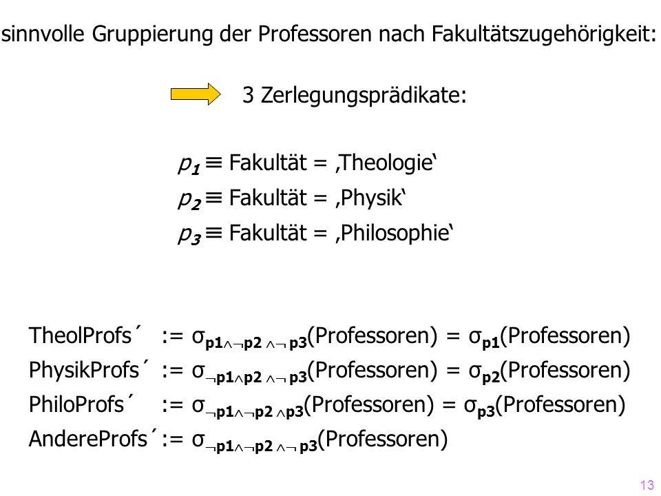 13 sinnvolle Gruppierung der Professoren nach Fakultätszugehörigkeit: 3 Zerlegungsprädikate: p 1 Fakultät = Theologie p 2 Fakultät = Physik p 3 Fakultät = Philosophie TheolProfs´ := σ p1 p2 p3 (Professoren) = σ p1 (Professoren) PhysikProfs´ := σ p1 p2 p3 (Professoren) = σ p2 (Professoren) PhiloProfs´ := σ p1 p2 p3 (Professoren) = σ p3 (Professoren) AndereProfs´:= σ p1 p2 p3 (Professoren)