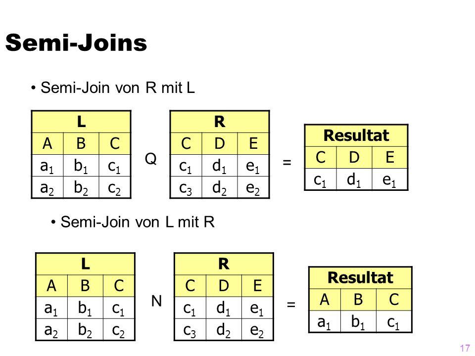 17 Semi-Joins L ABC a1a1 b1b1 c1c1 a2a2 b2b2 c2c2 R CDE c1c1 d1d1 e1e1 c3c3 d2d2 e2e2 Resultat CDE c1c1 d1d1 e1e1 Q = Semi-Join von R mit L L ABC a1a1 b1b1 c1c1 a2a2 b2b2 c2c2 R CDE c1c1 d1d1 e1e1 c3c3 d2d2 e2e2 N = Semi-Join von L mit R Resultat ABC a1a1 b1b1 c1c1