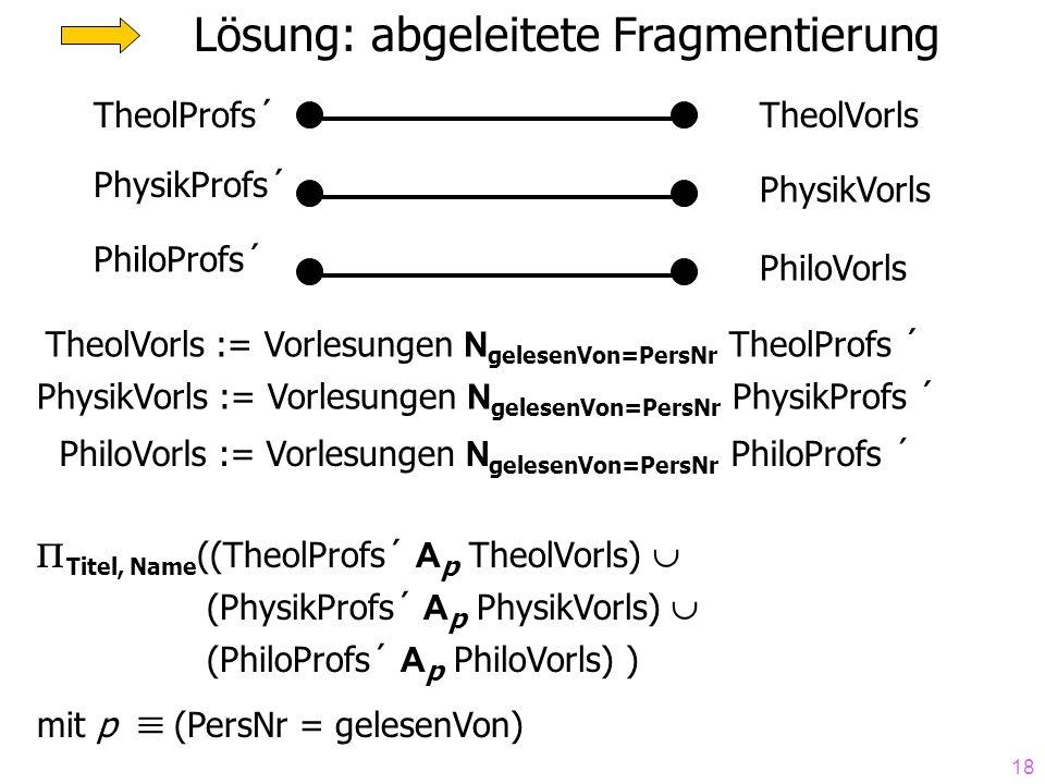 18 Lösung: abgeleitete Fragmentierung TheolProfs´ PhysikProfs´ PhiloProfs´ TheolVorls PhysikVorls PhiloVorls TheolVorls := Vorlesungen N gelesenVon=PersNr TheolProfs ´ PhysikVorls := Vorlesungen N gelesenVon=PersNr PhysikProfs ´ PhiloVorls := Vorlesungen N gelesenVon=PersNr PhiloProfs ´ Titel, Name ((TheolProfs´ A p TheolVorls) (PhysikProfs´ A p PhysikVorls) (PhiloProfs´ A p PhiloVorls) ) mit p (PersNr = gelesenVon)