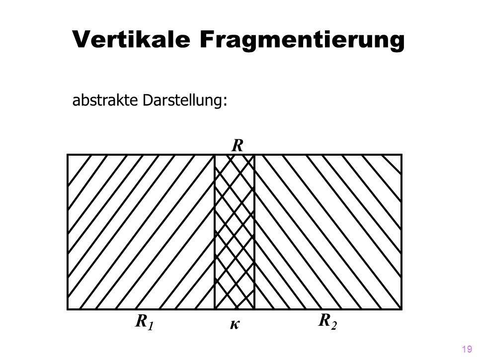 19 Vertikale Fragmentierung abstrakte Darstellung: R1R1 R2R2 R κ