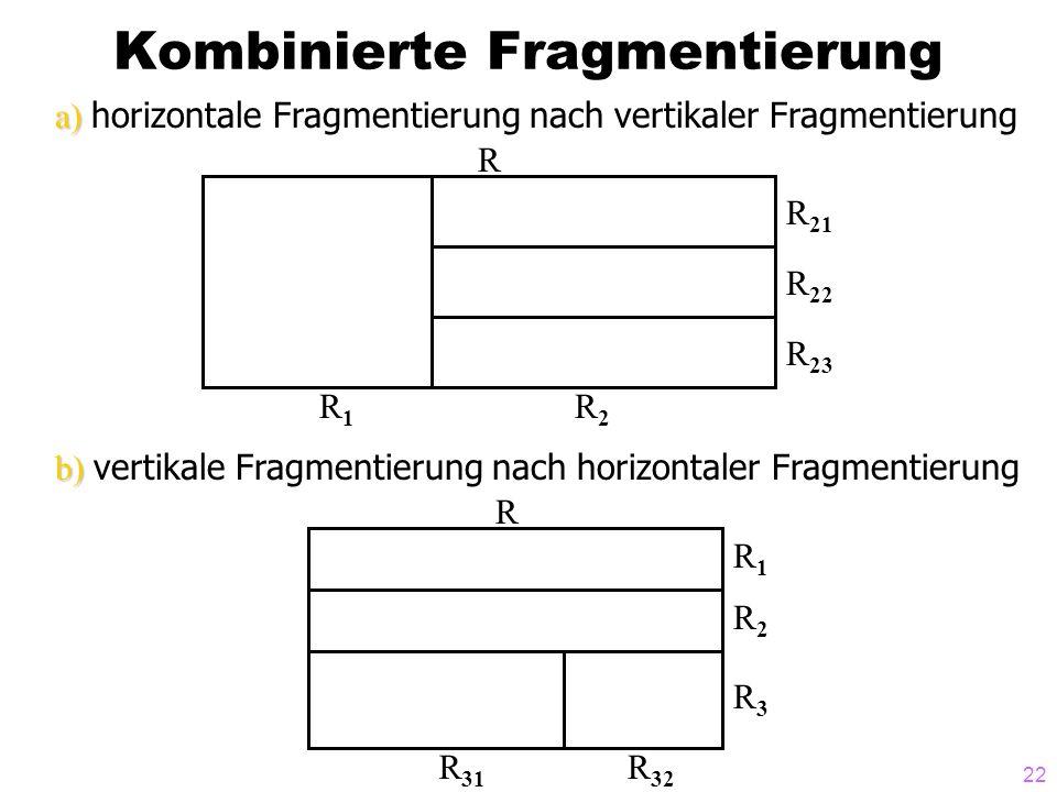 22 Kombinierte Fragmentierung a) a) horizontale Fragmentierung nach vertikaler Fragmentierung b) b) vertikale Fragmentierung nach horizontaler Fragmentierung R1R1 R2R2 R 21 R R 22 R 23 R R1R1 R2R2 R3R3 R 32 R 31