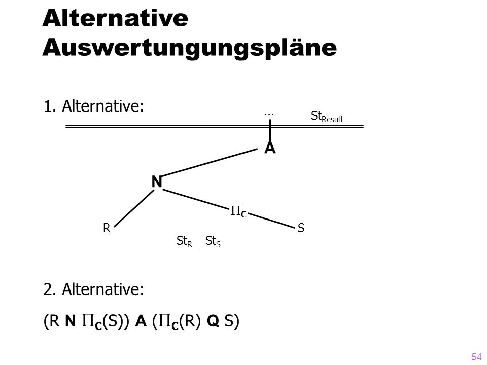 54 Alternative Auswertungungspläne 1. Alternative:...