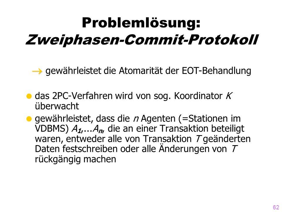 62 Problemlösung: Zweiphasen-Commit-Protokoll das 2PC-Verfahren wird von sog. Koordinator K überwacht gewährleistet, dass die n Agenten (=Stationen im