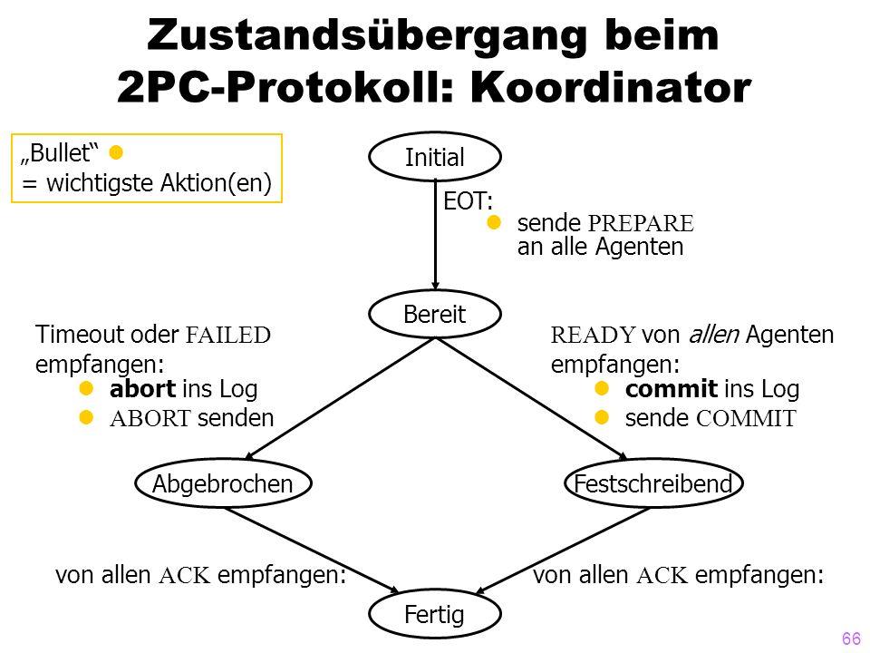 66 Zustandsübergang beim 2PC-Protokoll: Koordinator Initial Abgebrochen Bereit Fertig Festschreibend EOT: sende PREPARE an alle Agenten READY von alle