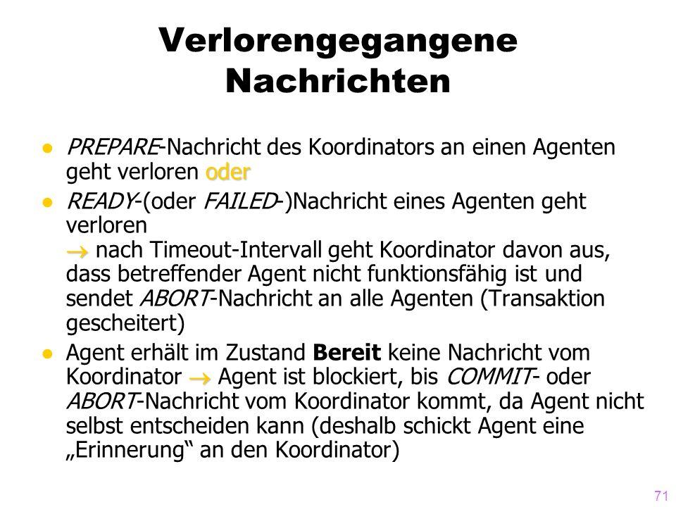 71 Verlorengegangene Nachrichten oderPREPARE-Nachricht des Koordinators an einen Agenten geht verloren oder READY-(oder FAILED-)Nachricht eines Agente