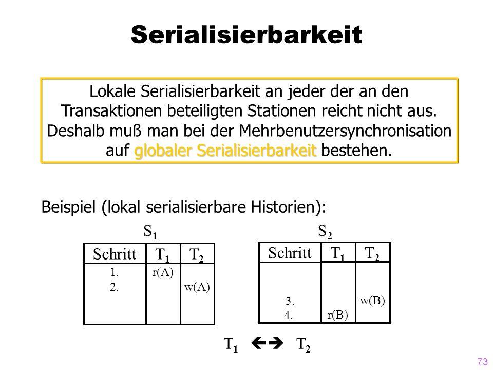 73 Serialisierbarkeit globaler Serialisierbarkeit Lokale Serialisierbarkeit an jeder der an den Transaktionen beteiligten Stationen reicht nicht aus.