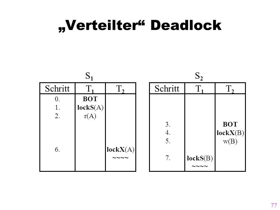 77 Verteilter Deadlock SchrittT1T1 T2T2 0. 1. 2. 6. BOT lockS(A) r(A) lockX(A) S1S1 SchrittT1T1 T2T2 3. 4. 5. 7.lockS(B) BOT lockX(B) w(B) S2S2