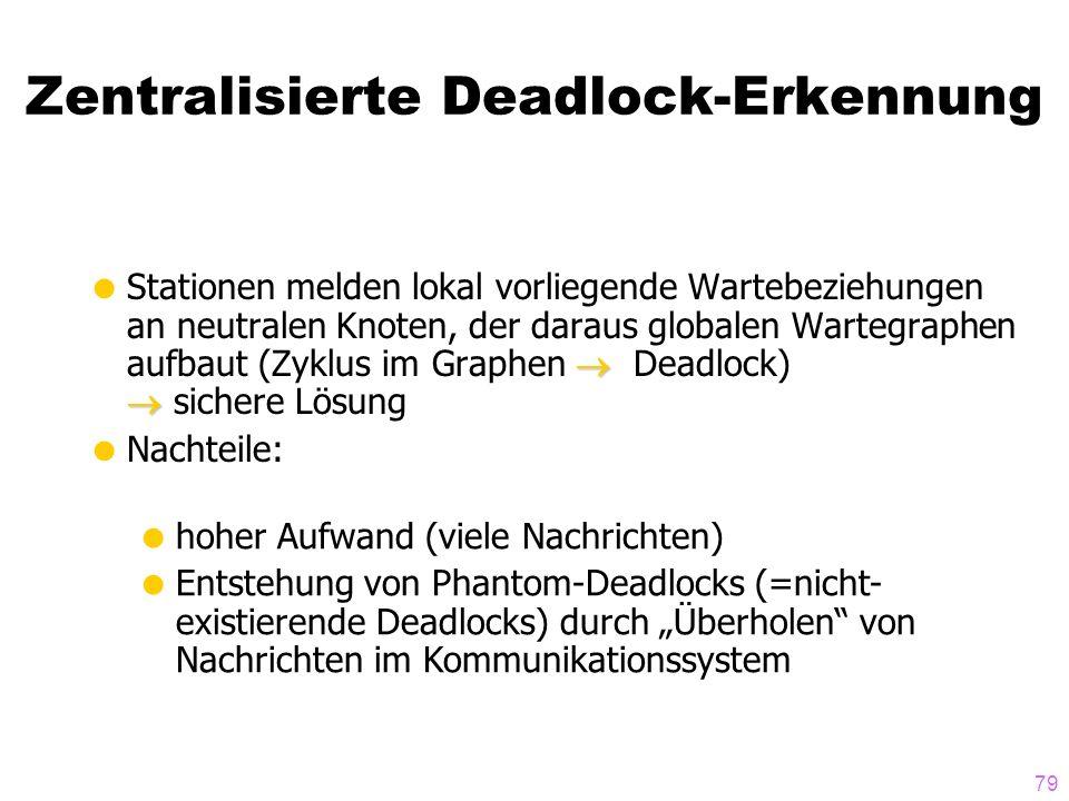 79 Zentralisierte Deadlock-Erkennung Stationen melden lokal vorliegende Wartebeziehungen an neutralen Knoten, der daraus globalen Wartegraphen aufbaut (Zyklus im Graphen Deadlock) sichere Lösung Nachteile: hoher Aufwand (viele Nachrichten) Entstehung von Phantom-Deadlocks (=nicht- existierende Deadlocks) durch Überholen von Nachrichten im Kommunikationssystem