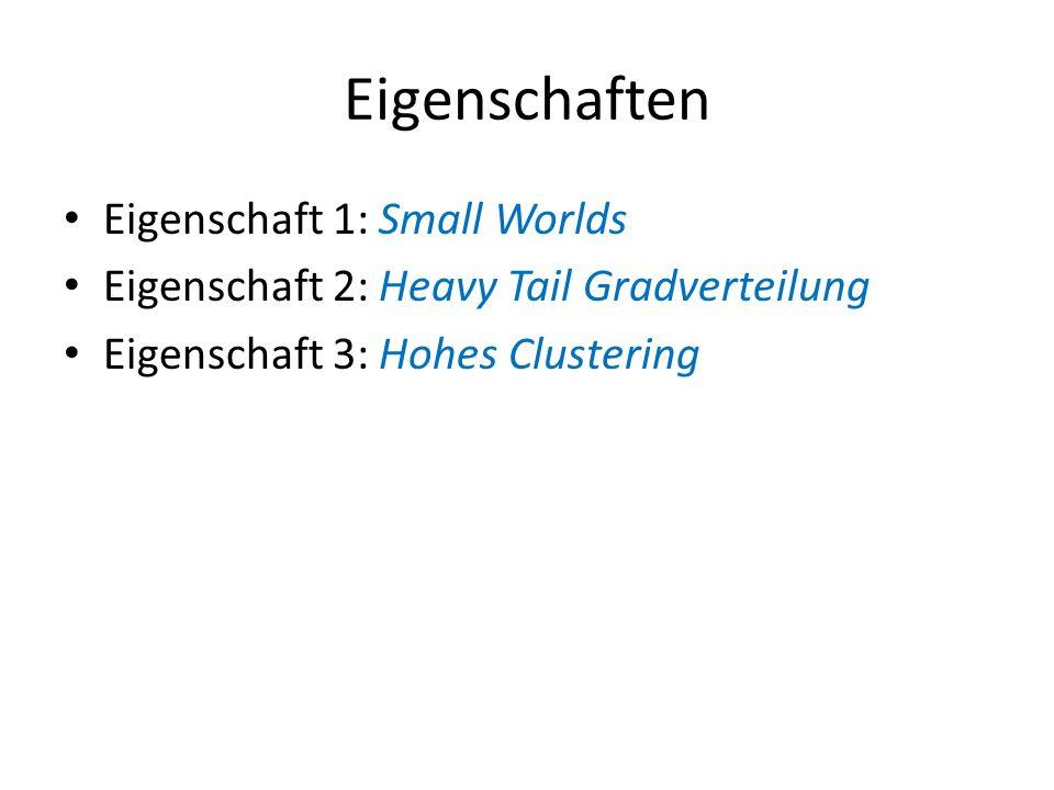 Eigenschaften Eigenschaft 1: Small Worlds Eigenschaft 2: Heavy Tail Gradverteilung Eigenschaft 3: Hohes Clustering