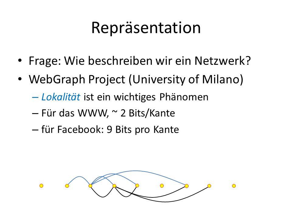 Repräsentation Frage: Wie beschreiben wir ein Netzwerk? WebGraph Project (University of Milano) – Lokalität ist ein wichtiges Phänomen – Für das WWW,