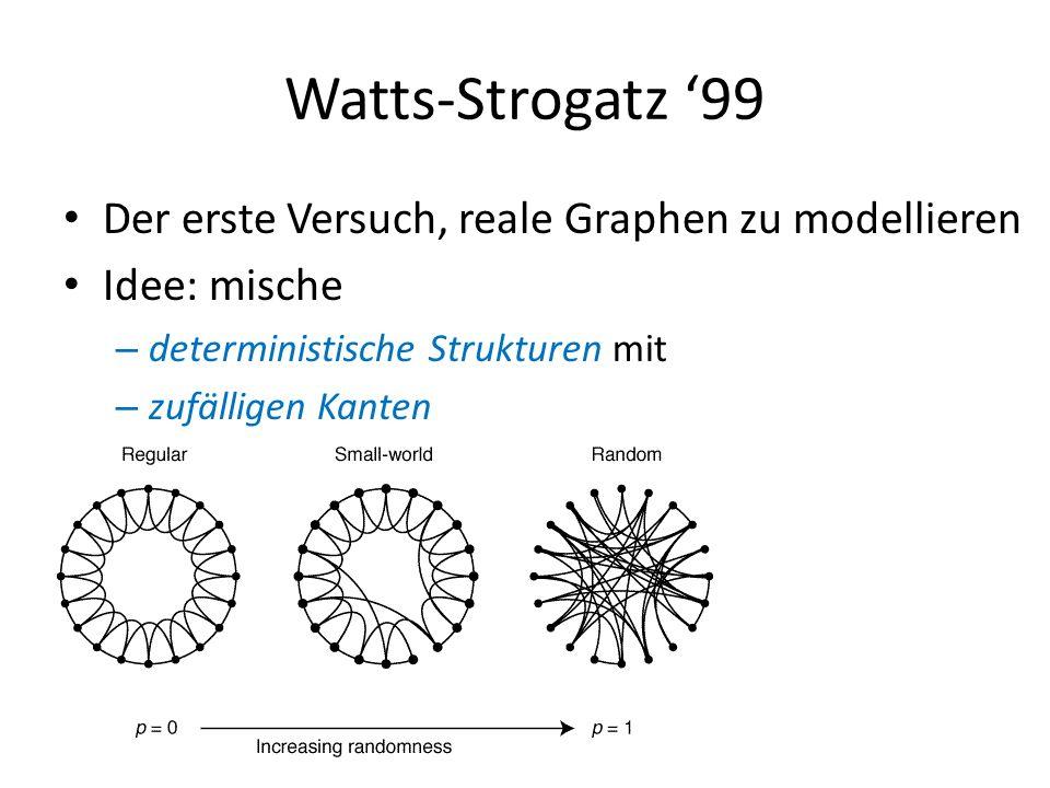 Watts-Strogatz 99 Der erste Versuch, reale Graphen zu modellieren Idee: mische – deterministische Strukturen mit – zufälligen Kanten