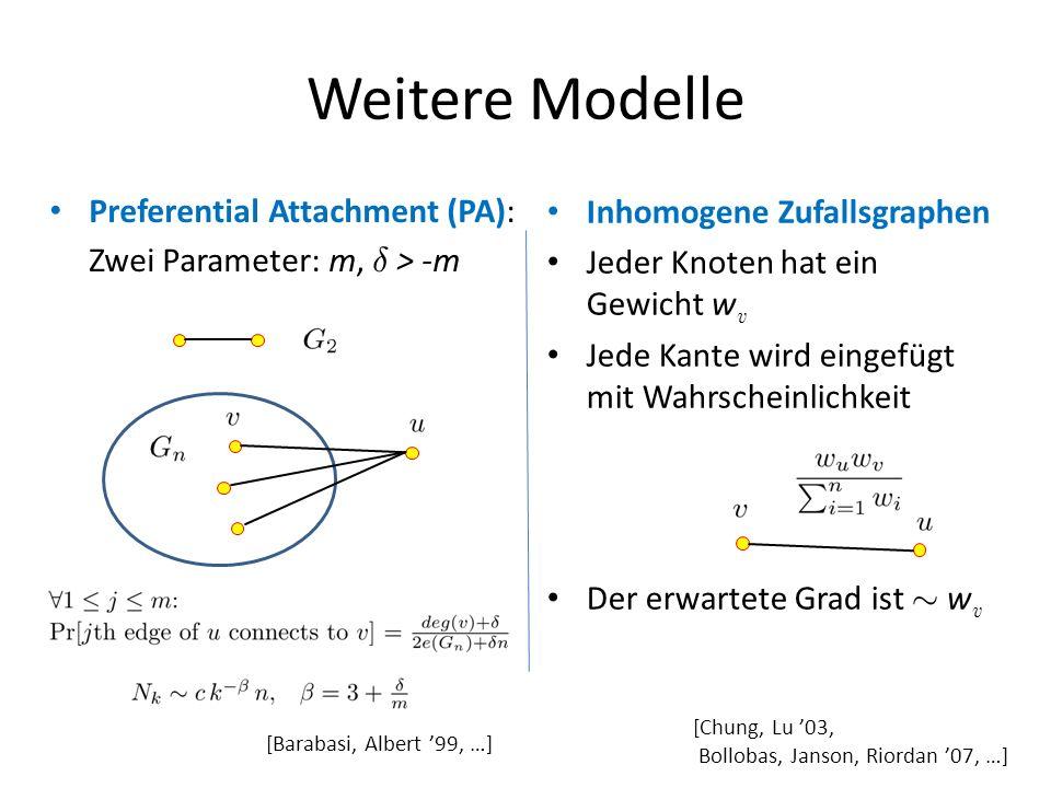 Weitere Modelle Preferential Attachment (PA): Zwei Parameter: m, ± > -m Inhomogene Zufallsgraphen Jeder Knoten hat ein Gewicht w v Jede Kante wird ein