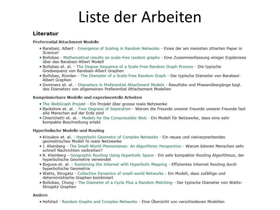 Liste der Arbeiten