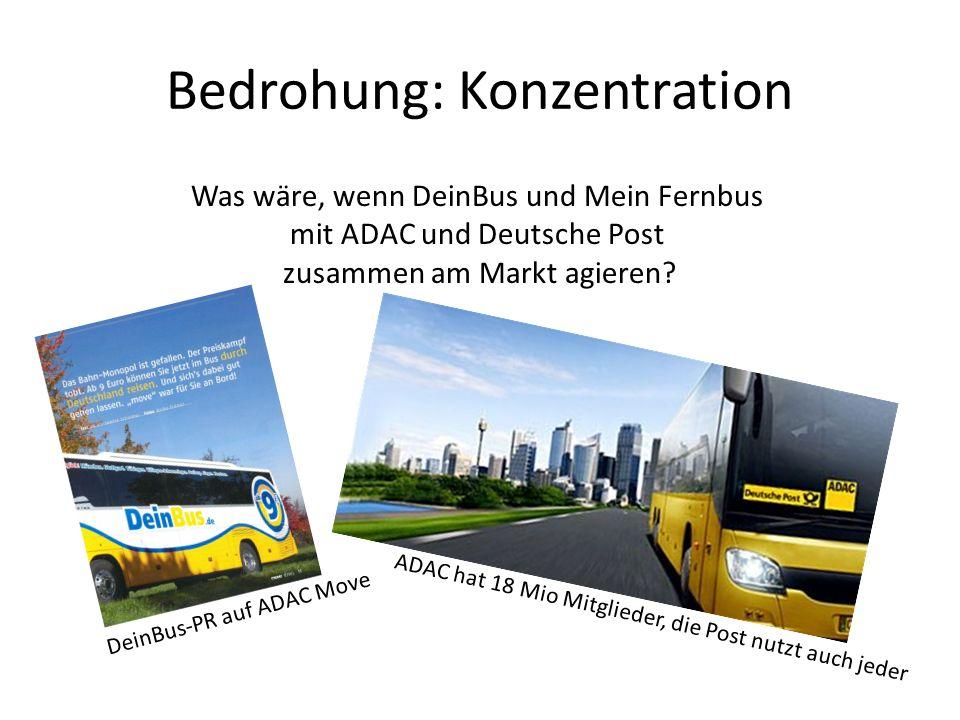 Bedrohung: Konzentration Was wäre, wenn DeinBus und Mein Fernbus mit ADAC und Deutsche Post zusammen am Markt agieren? DeinBus-PR auf ADAC Move ADAC h