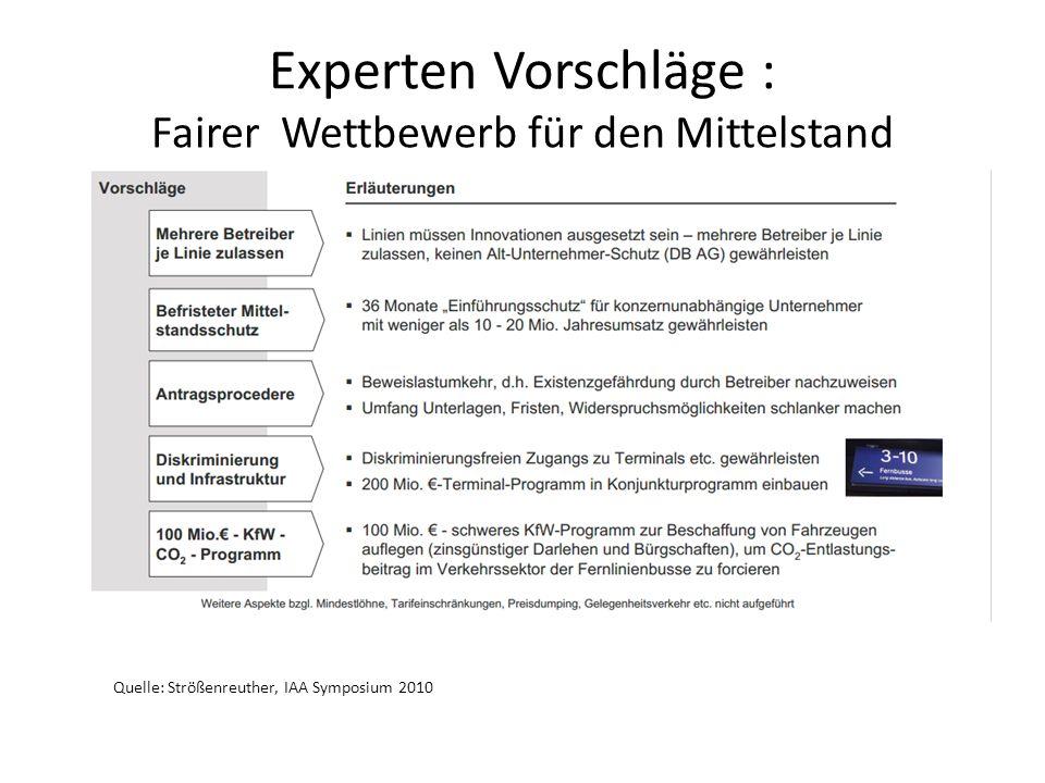 Experten Vorschläge : Fairer Wettbewerb für den Mittelstand Quelle: Strößenreuther, IAA Symposium 2010