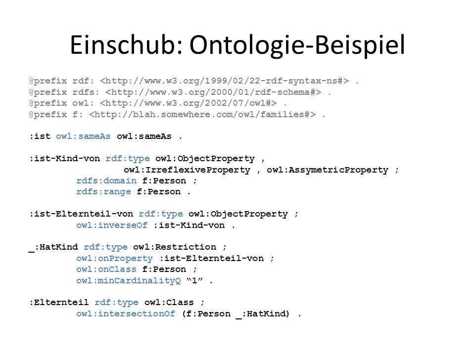 Einschub: Ontologie-Beispiel @prefix rdf:. @prefix rdfs:.