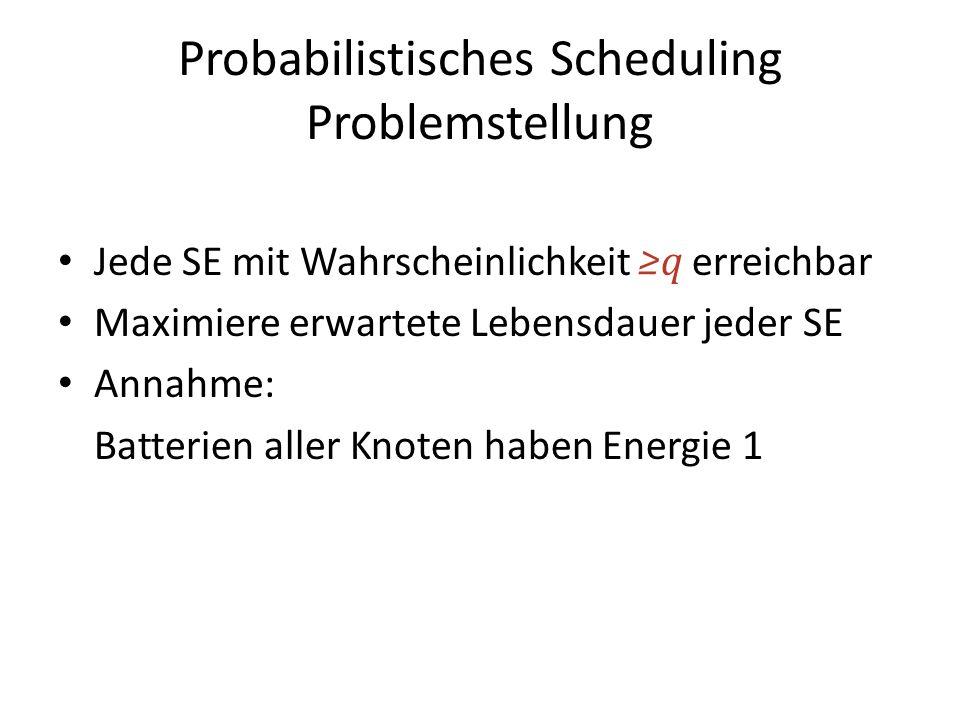 Probabilistisches Scheduling Problemstellung Jede SE mit Wahrscheinlichkeit q erreichbar Maximiere erwartete Lebensdauer jeder SE Annahme: Batterien aller Knoten haben Energie 1