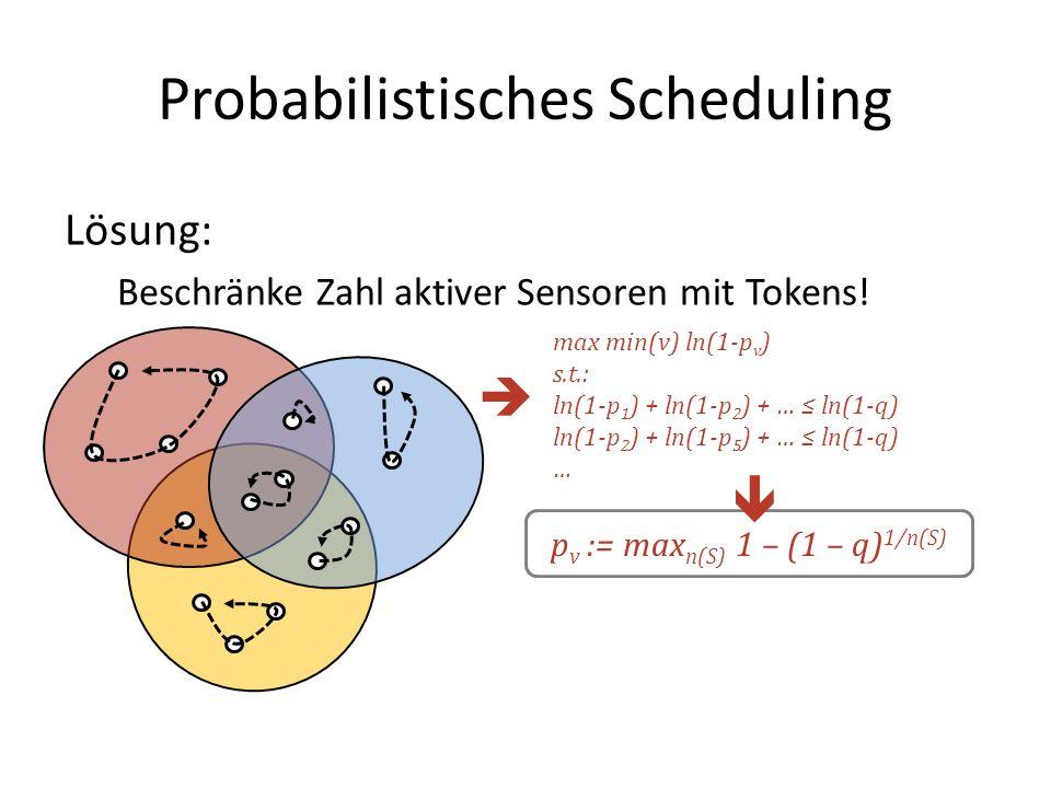 p v := max n(S) 1 – (1 – q) 1/n(S) Probabilistisches Scheduling Lösung: Beschränke Zahl aktiver Sensoren mit Tokens.