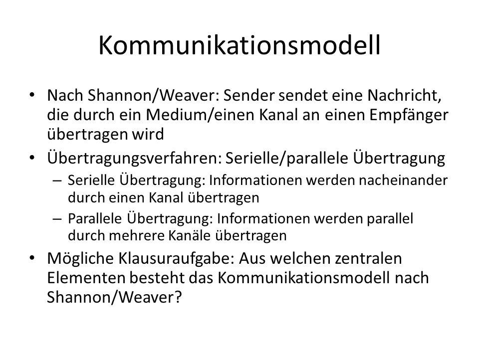 Kommunikationsmodell Nach Shannon/Weaver: Sender sendet eine Nachricht, die durch ein Medium/einen Kanal an einen Empfänger übertragen wird Übertragun