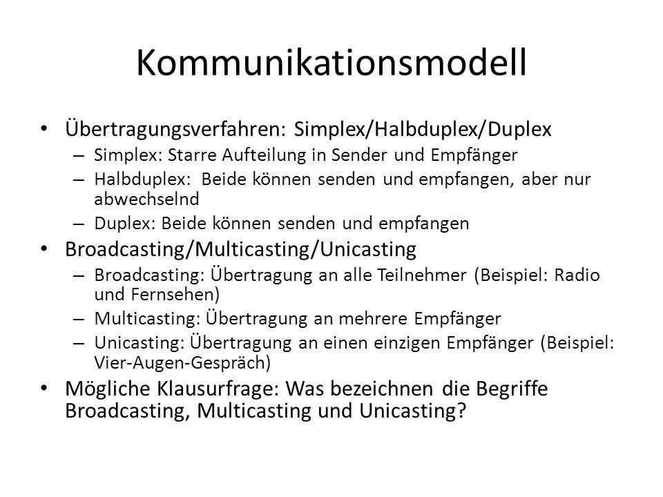 Kommunikationsmodell Übertragungsverfahren: Simplex/Halbduplex/Duplex – Simplex: Starre Aufteilung in Sender und Empfänger – Halbduplex: Beide können