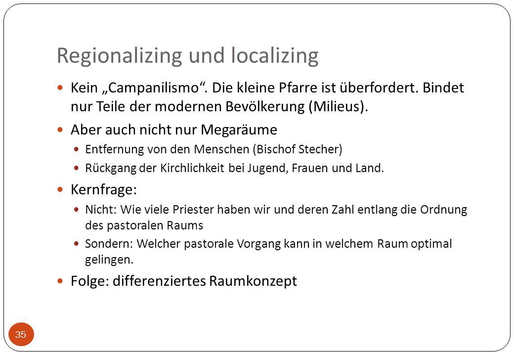 Regionalizing und localizing 35 Kein Campanilismo. Die kleine Pfarre ist überfordert. Bindet nur Teile der modernen Bevölkerung (Milieus). Aber auch n