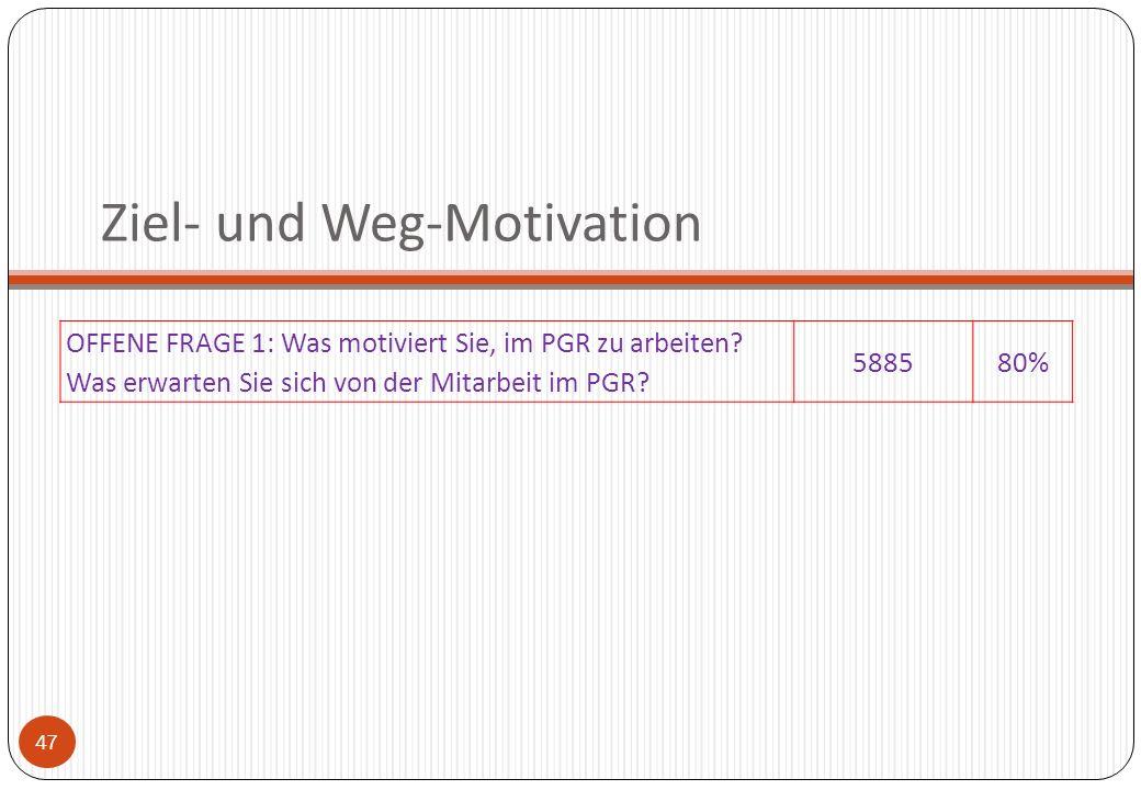Ziel- und Weg-Motivation 47 OFFENE FRAGE 1: Was motiviert Sie, im PGR zu arbeiten? Was erwarten Sie sich von der Mitarbeit im PGR? 588580%