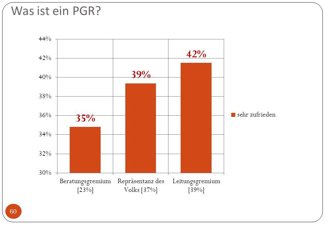 Was ist ein PGR? 60