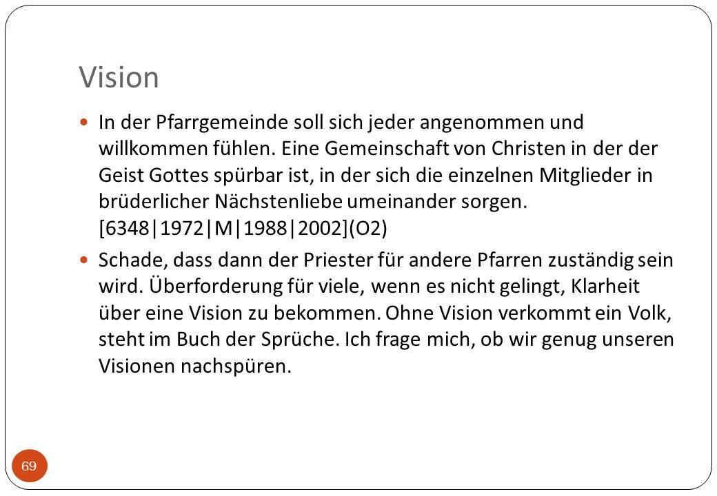 Vision 69 In der Pfarrgemeinde soll sich jeder angenommen und willkommen fühlen.