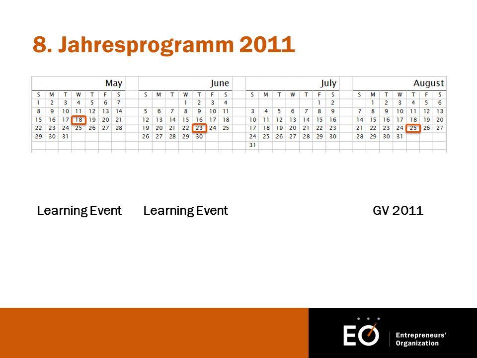 8. Jahresprogramm 2011 Learning Event GV 2011