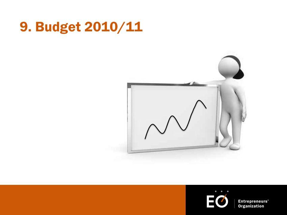 9. Budget 2010/11