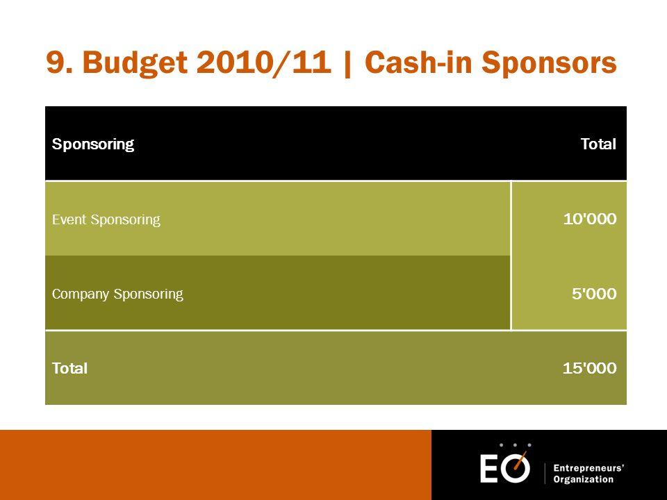9. Budget 2010/11 | Cash-in Sponsors SponsoringTotal Event Sponsoring 10'000 Company Sponsoring 5'000 Total15'000