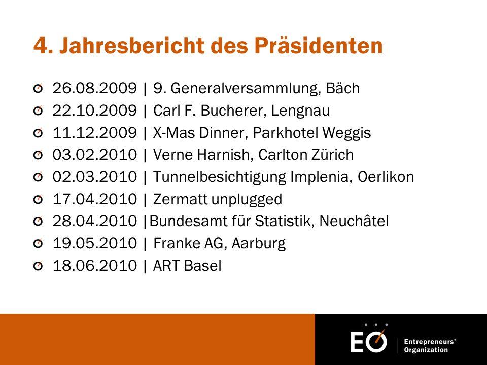 26.08.2009 | 9. Generalversammlung, Bäch 22.10.2009 | Carl F.