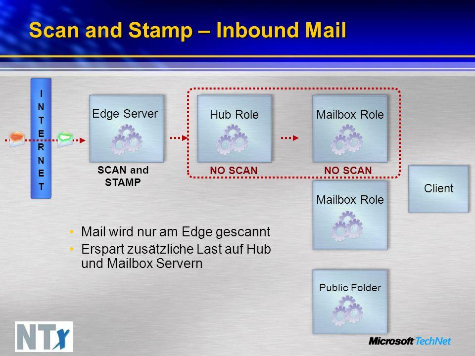 Scan and Stamp – Inbound Mail INTERNETINTERNET Edge Server Hub RoleMailbox Role Public Folder Client SCAN and STAMP NO SCAN Mail wird nur am Edge gescannt Erspart zusätzliche Last auf Hub und Mailbox Servern