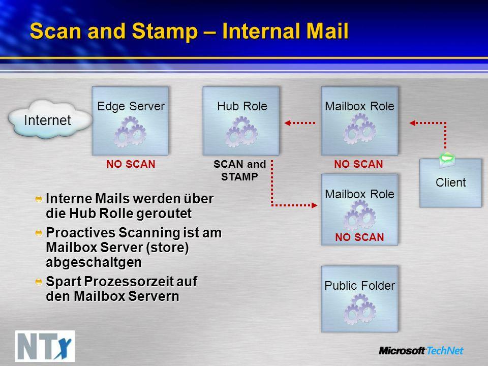 Scan and Stamp – Internal Mail Edge ServerHub RoleMailbox Role Public Folder Client SCAN and STAMP NO SCAN Interne Mails werden über die Hub Rolle geroutet Proactives Scanning ist am Mailbox Server (store) abgeschaltgen Spart Prozessorzeit auf den Mailbox Servern Internet