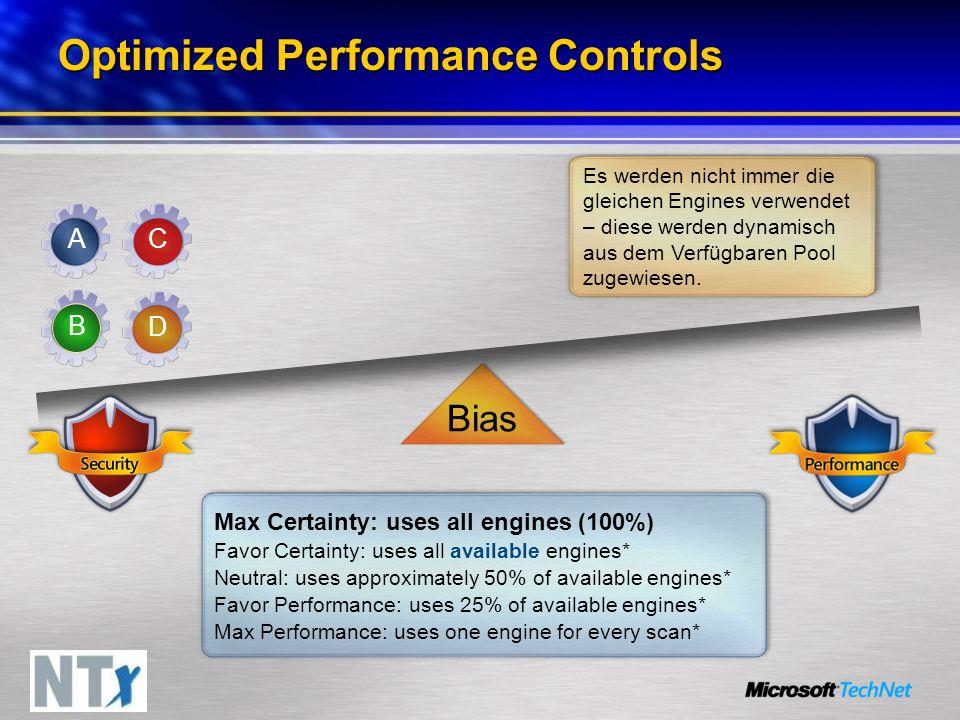 Optimized Performance Controls Bias Es werden nicht immer die gleichen Engines verwendet – diese werden dynamisch aus dem Verfügbaren Pool zugewiesen.