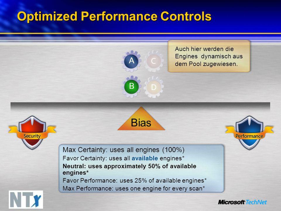 Optimized Performance Controls Bias Auch hier werden die Engines dynamisch aus dem Pool zugewiesen. A B Max Certainty: uses all engines (100%) Favor C