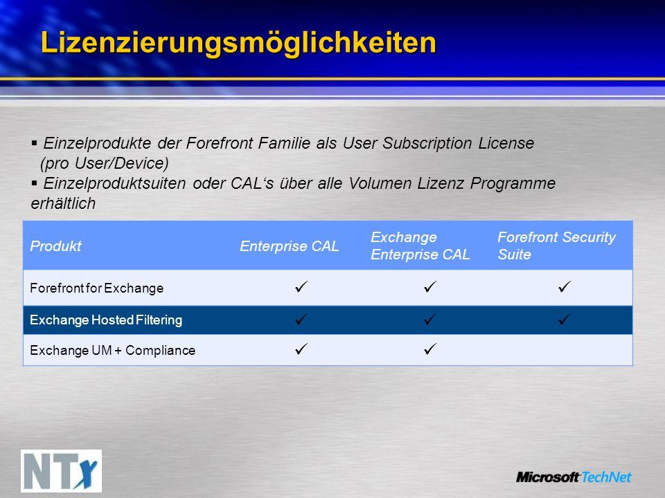 Lizenzierungsmöglichkeiten ProduktEnterprise CAL Exchange Enterprise CAL Forefront Security Suite Forefront for Exchange Exchange Hosted Filtering Exc