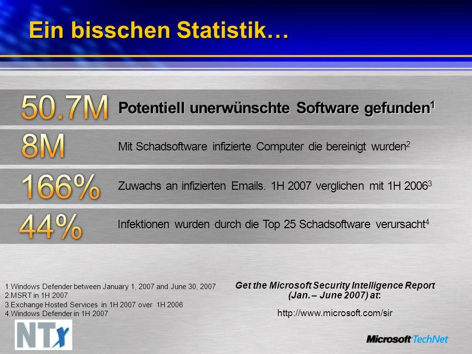 Ein bisschen Statistik… Potentiell unerwünschte Software gefunden 1 1.Windows Defender between January 1, 2007 and June 30, 2007 2.MSRT in 1H 2007 3.Exchange Hosted Services in 1H 2007 over 1H 2006 4.Windows Defender in 1H 2007 Mit Schadsoftware infizierte Computer die bereinigt wurden 2 Zuwachs an infizierten Emails.