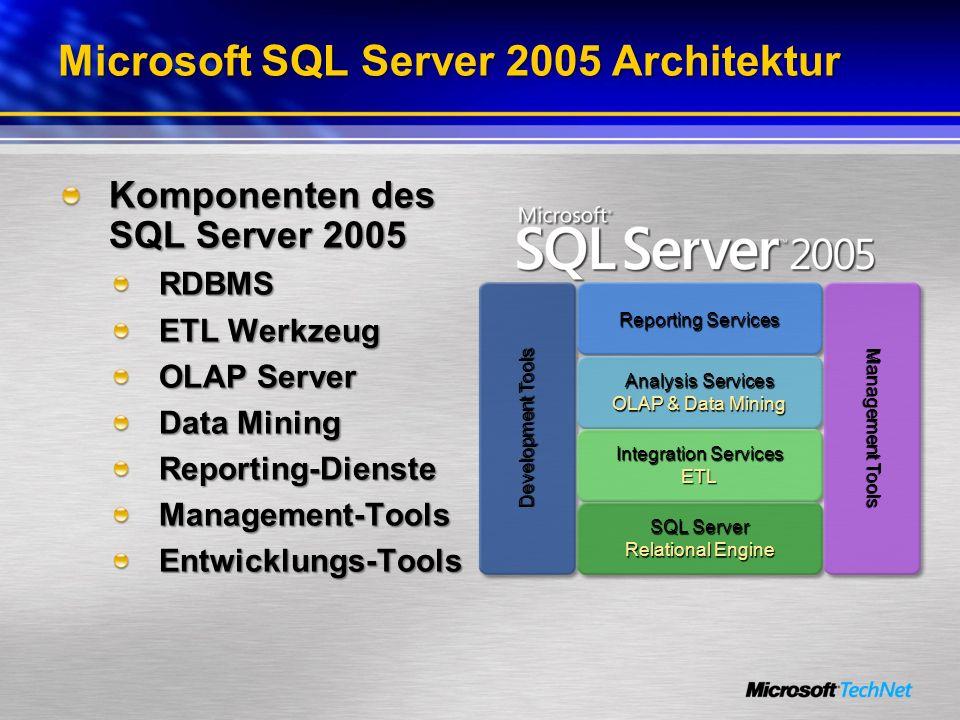 Ressourcen SQL Server http://www.microsoft.com/sql http://connect.microsoft.com/SQLServer http://connect.microsoft.com/SQLServer http://forums.microsoft.com/MSDN http://www.microsoft.com/vhd MSDN AA für Informatik-Studenten.