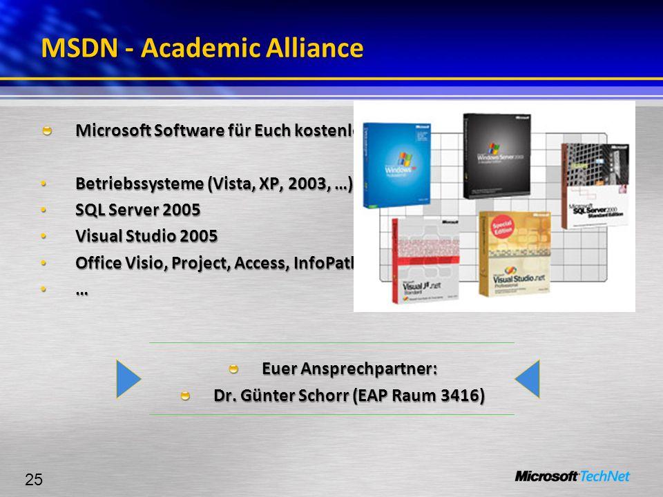 25 Microsoft Software für Euch kostenlos!!! Betriebssysteme (Vista, XP, 2003, …) Betriebssysteme (Vista, XP, 2003, …) SQL Server 2005 SQL Server 2005