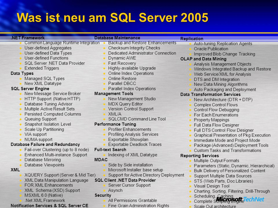 Was ist neu am SQL Server 2005.NET Framework Common Language Runtime Integration User-defined Aggregates User-defined Data Types User-defined Function