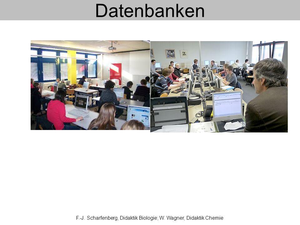 Datenbanken F.-J. Scharfenberg, Didaktik Biologie; W. Wagner, Didaktik Chemie